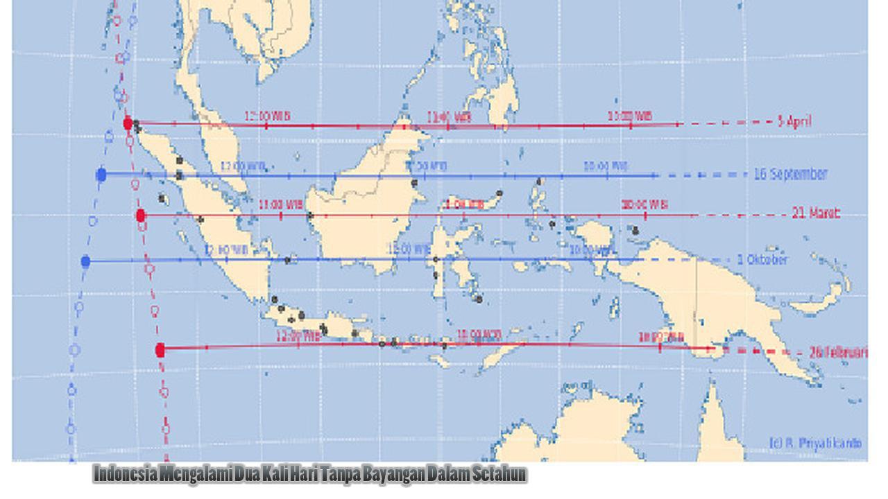 Indonesia Mengalami Dua Kali Hari Tanpa Bayangan Dalam Setahun